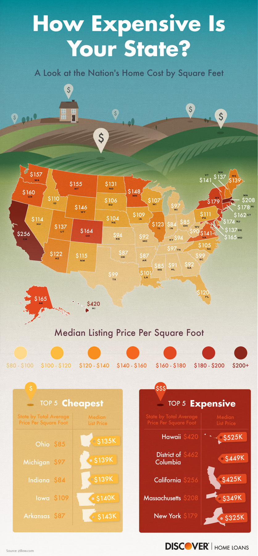 average price per square foot map - discover home loans
